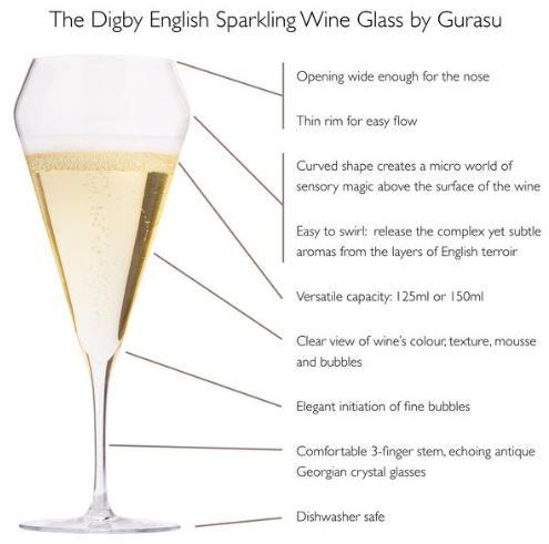 Digby Glass